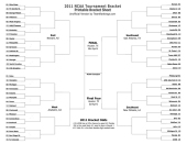 Hilltop March Madness Pool
